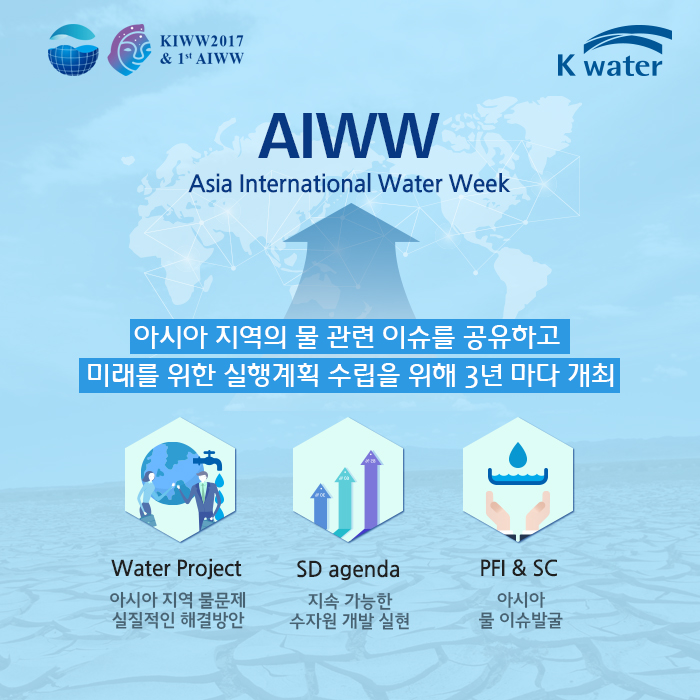AIWW (Asia International Water Week)