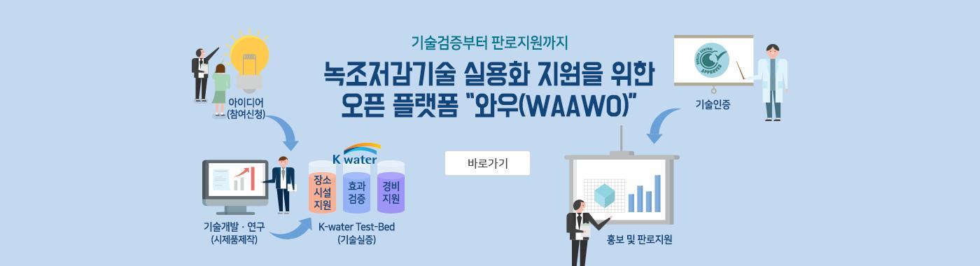 기술검증부터 판로지원까지 녹조저감기술 실용화 지원을 위한 오픈 플랫폼 '와우(WAAWO)' 아이디어(참여신청)→기술개발 ·연구(시제품  제작)→K-water Test-Bed(기술실증) 홍보 및 판로지원→기술인증 [바로가기]